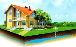 водоснабжение-загородных-поселков