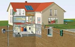 автономные сети водоснабжения